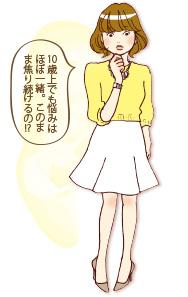 アイ 23歳・正社員(総合職)