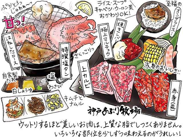 【vol.6】梅田・大阪焼肉 神戸あぶり牧場 本店