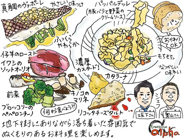 【最終回】梅田・トラットリアあるふぁ