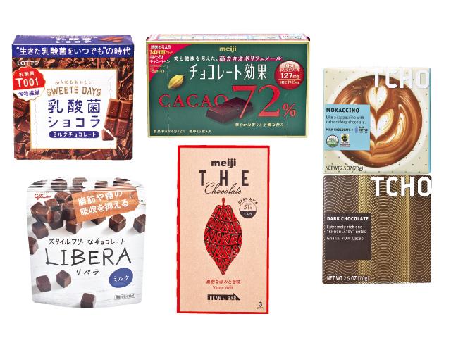 【vol.6 今回のアイテム】チョコレート