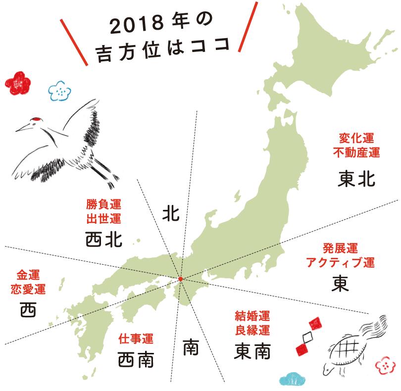 地図:2018年の吉方位はココ