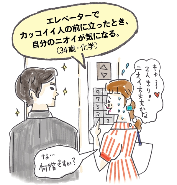 エレベーターで カッコイイ人の前に立ったとき、 自分のニオイが気になる。(34歳・化学)