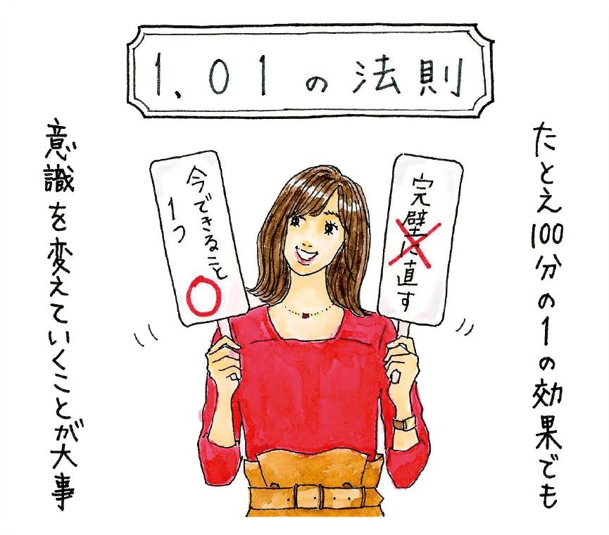 『1・01の法則』
