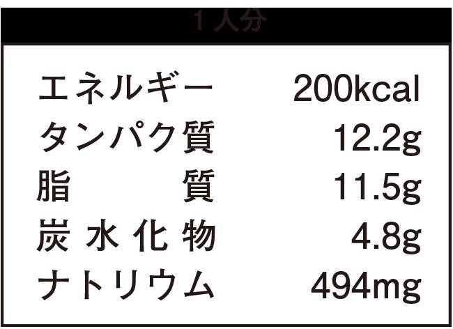 1人分:エネルギー200kcal、タンパク質12.2g、脂質11.5g、炭水化物4.8g、ナトリウム494mg