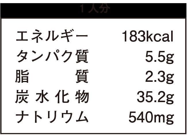 1人分:エネルギー183kcal、タンパク質5.5g、脂質2.3g、炭水化物35.2g、ナトリウム540mg