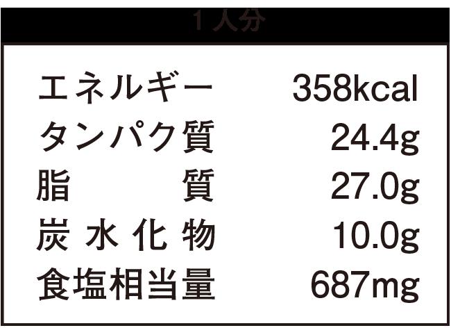 1人分:エネルギー358kcal、タンパク質24.4g、脂質27.0g、炭水化物10.0g、ナトリウム687mg