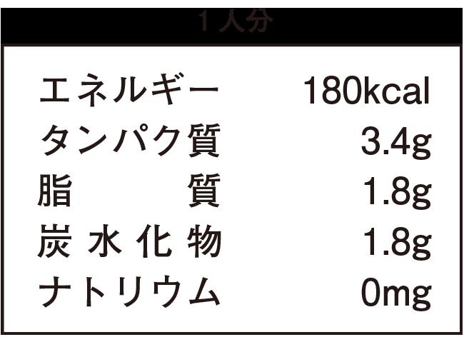 1人分:エネルギー180kcal、タンパク質3.4g、脂質1.8g、炭水化物1.8g、ナトリウム0mg