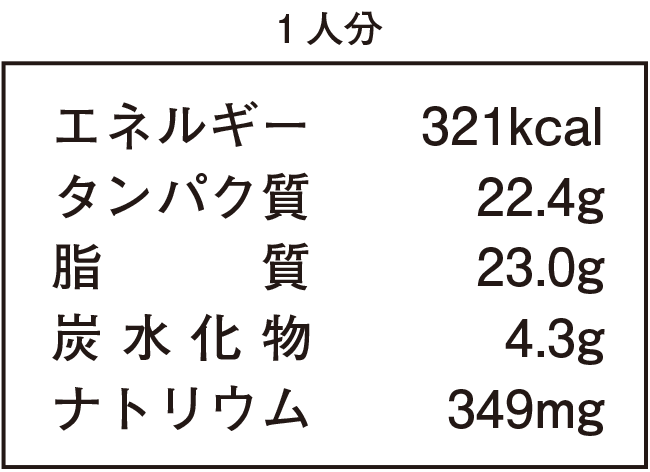 1人分:エネルギー321kcal、タンパク質22.4g、脂質23.0g、炭水化物4.3g、ナトリウム349mg