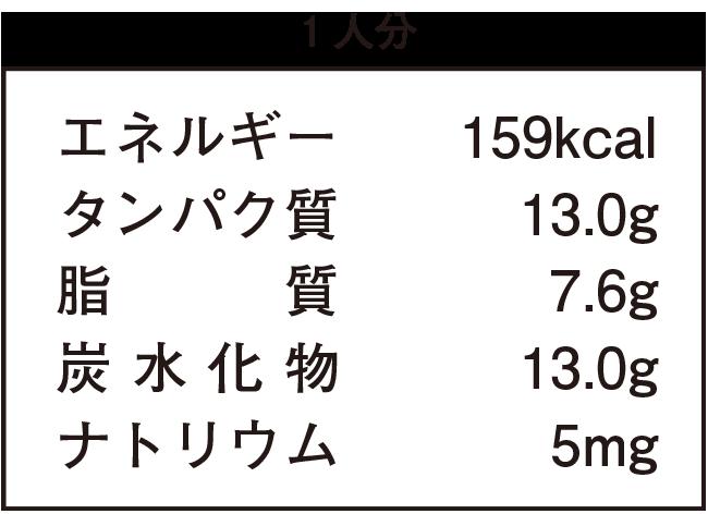1人分:エネルギー159kcal、タンパク質13.0g、脂質7.6g、炭水化物13.0g、ナトリウム5mg