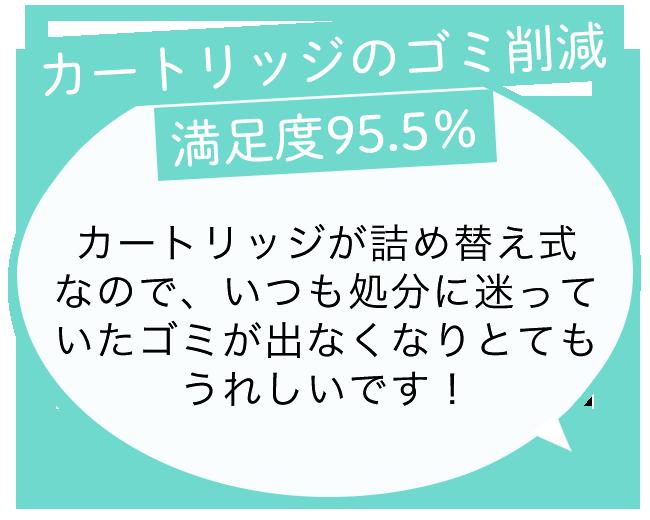カートリッジのゴミ削減:満足度95.5% カートリッジが詰め替え式なので、いつも処分に迷っていたゴミが出なくなりとてもうれしいです!