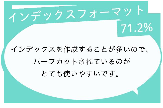 インデックスフォーマット:71.2% インデックスを作成することが多いので、ハーフカットされているのがとても使いやすいです。
